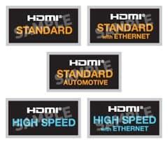HDMI kabel aanduidingen